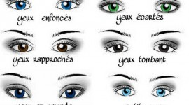 maquillage yeux forme