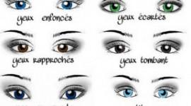 maquillage pour yeux écartés